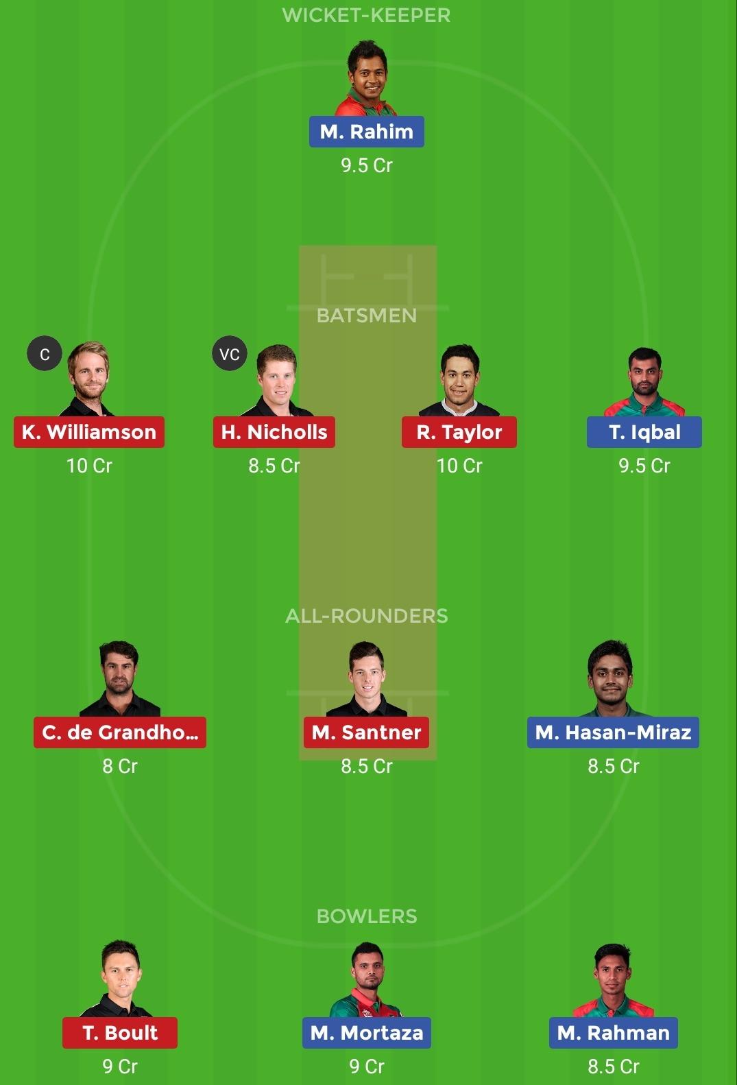 BAN vs NZ Dream11 Team