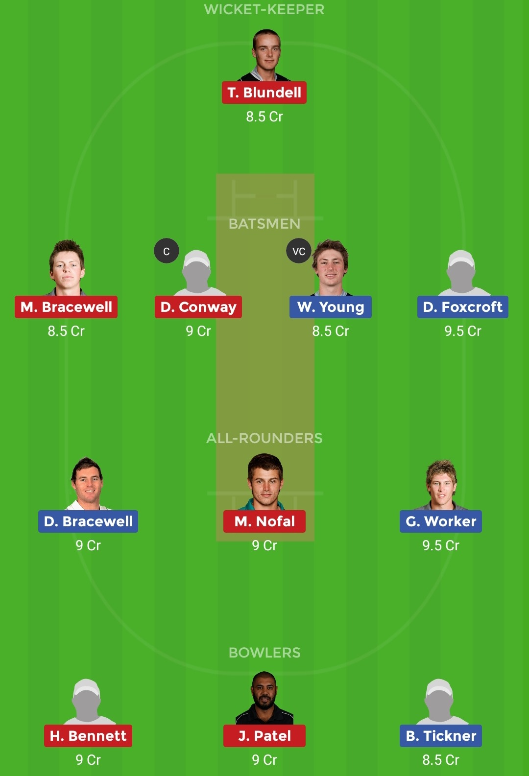 CD vs WEL Dream11 Team