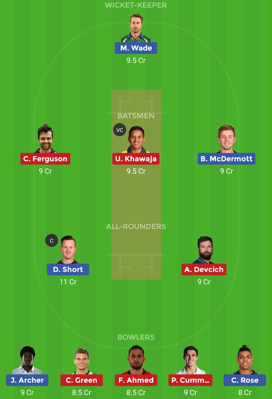 HBH vs SDT Dream11 Team Prediction