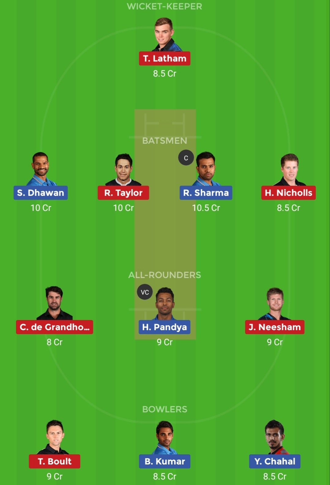 IND vs NZ Dream11 Team