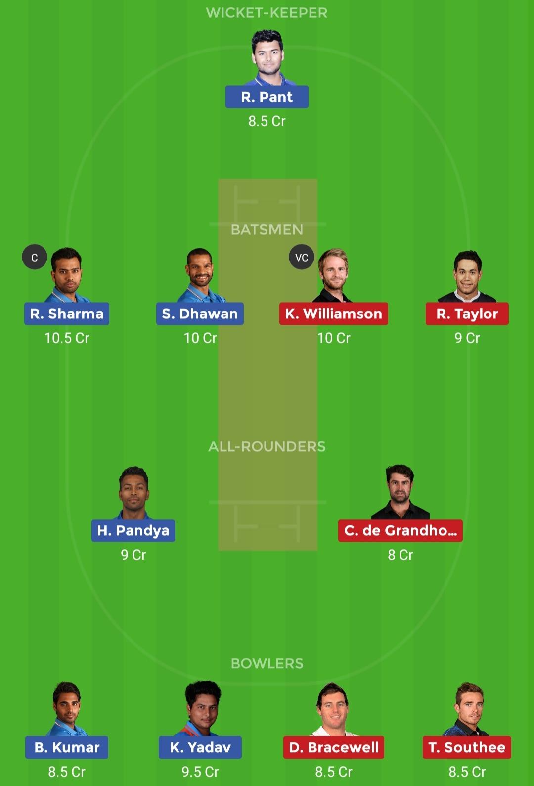 IND vs NZ Dream11 Team